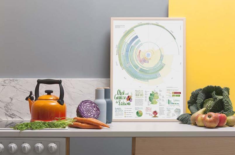 edible still lifes gestalten. Black Bedroom Furniture Sets. Home Design Ideas